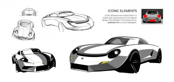 Porsche 901 concept by ege arguden design sketches 03