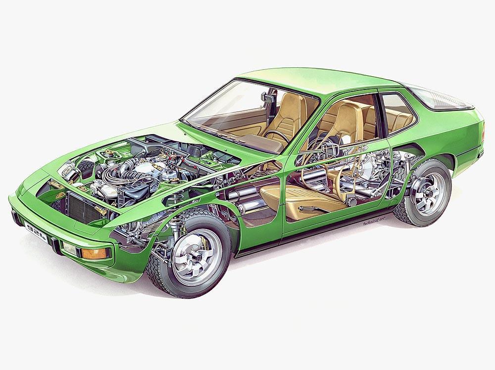 Porsche 924 dessin technique