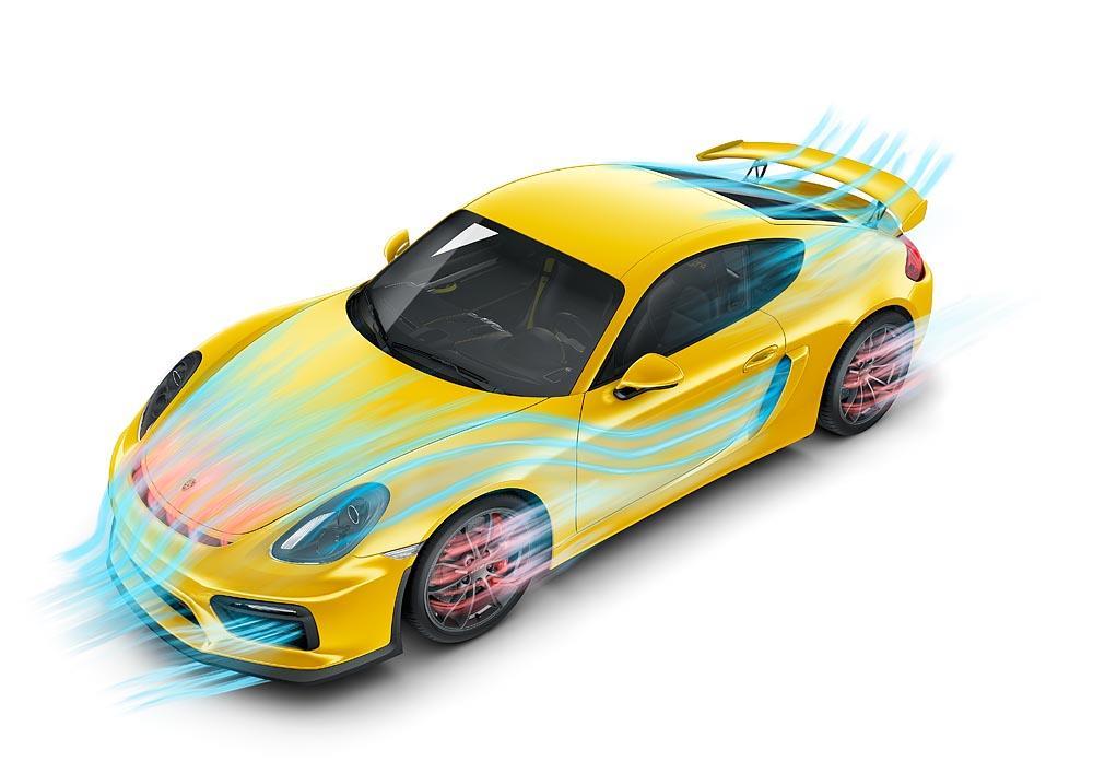 Porsche cayman gt4 ae ro